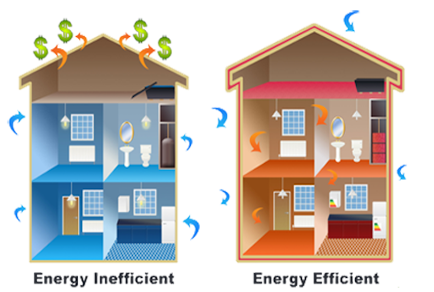 10 ways to make your home more energy efficient cynthia hu for Efficiency house